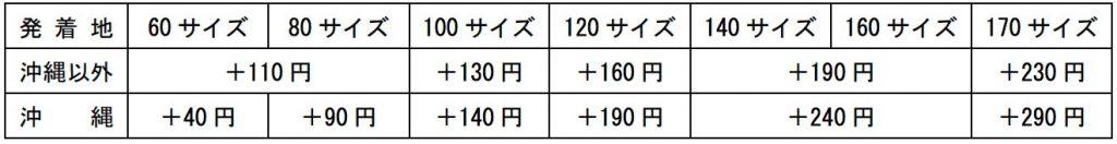 日本郵便値上げ額